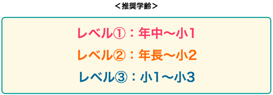 ポピー Kids English 英語 幼児教育 推奨学年