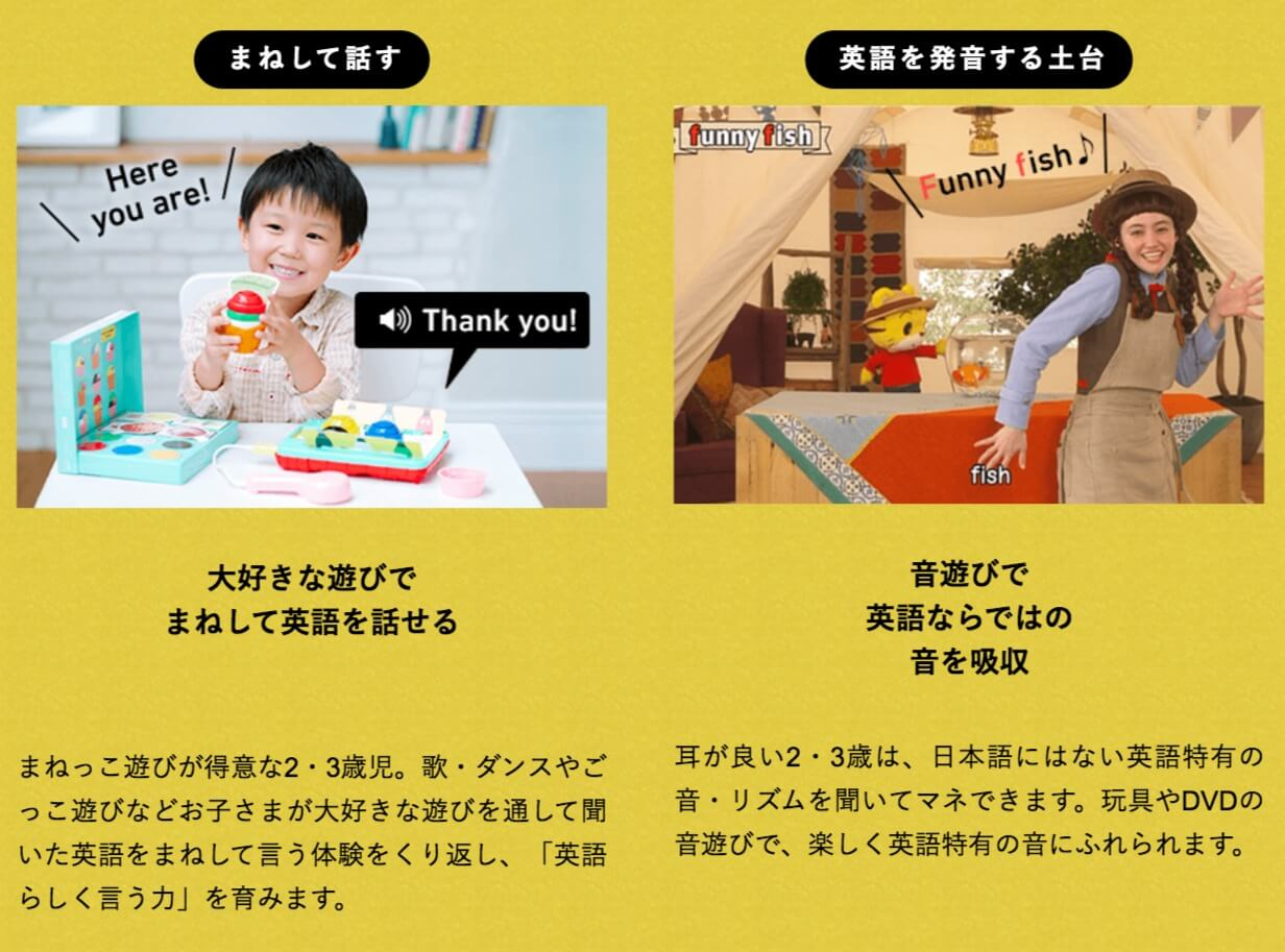 こどもちゃれんじぽけっとEnglish 2歳3歳 幼児教育 通信教育 ポイント1 2021年