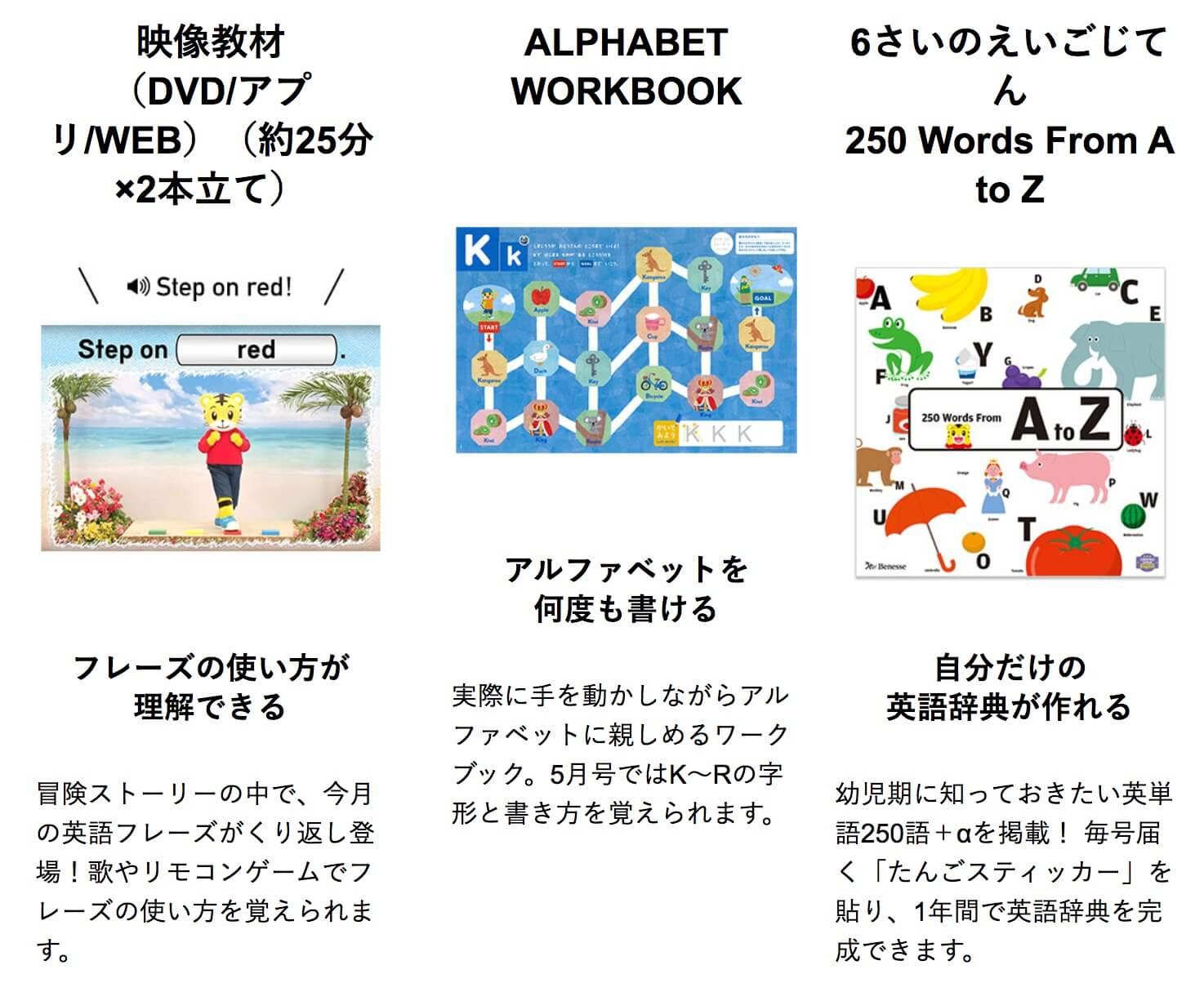 こどもちゃれんじじゃんぷEnglish 年長 幼児教育 お家時間 学習内容 2021年5月